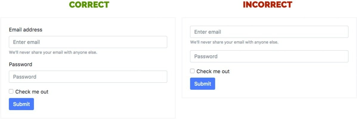 Web Accessibility Contact Forms