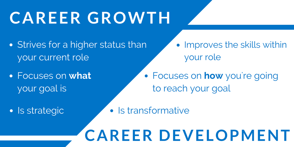 career_growth_final.png