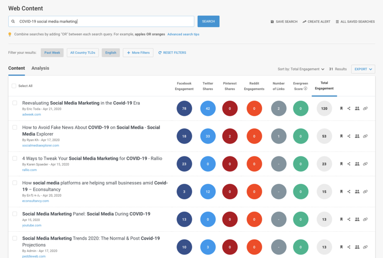 BuzzSumo search for COVID-19 social media marketing
